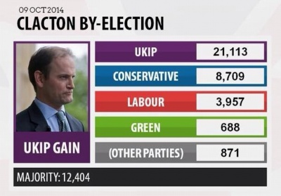 Clacton by-election.jpg