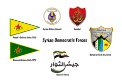 Syrian Democratic Forces.png